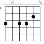 How do I play that chord? Part 5: Wrap up.