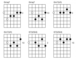 Guitar-chords- Results in your browser