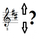 How to Transpose - Key Signature Change